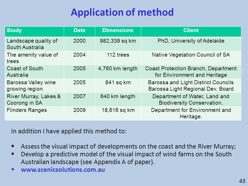 Application of method In addition I have applied this method to:  Assess the visual impact of developments on the coast and the River Murray;  Devel