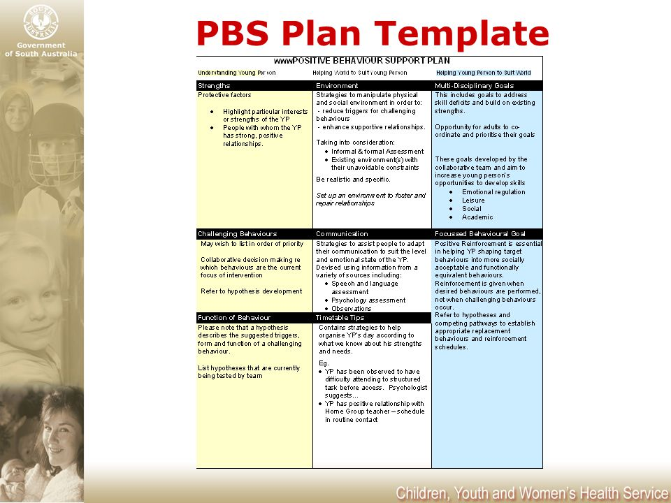 PBS Plan Template