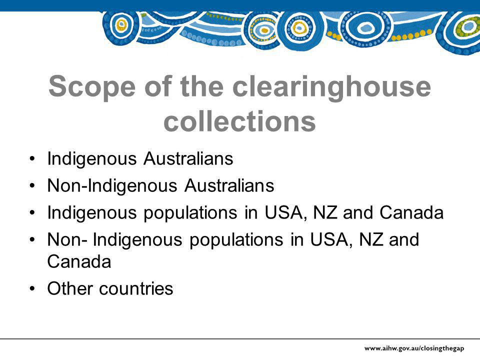 Assessed items by country and Indigenous status and research type