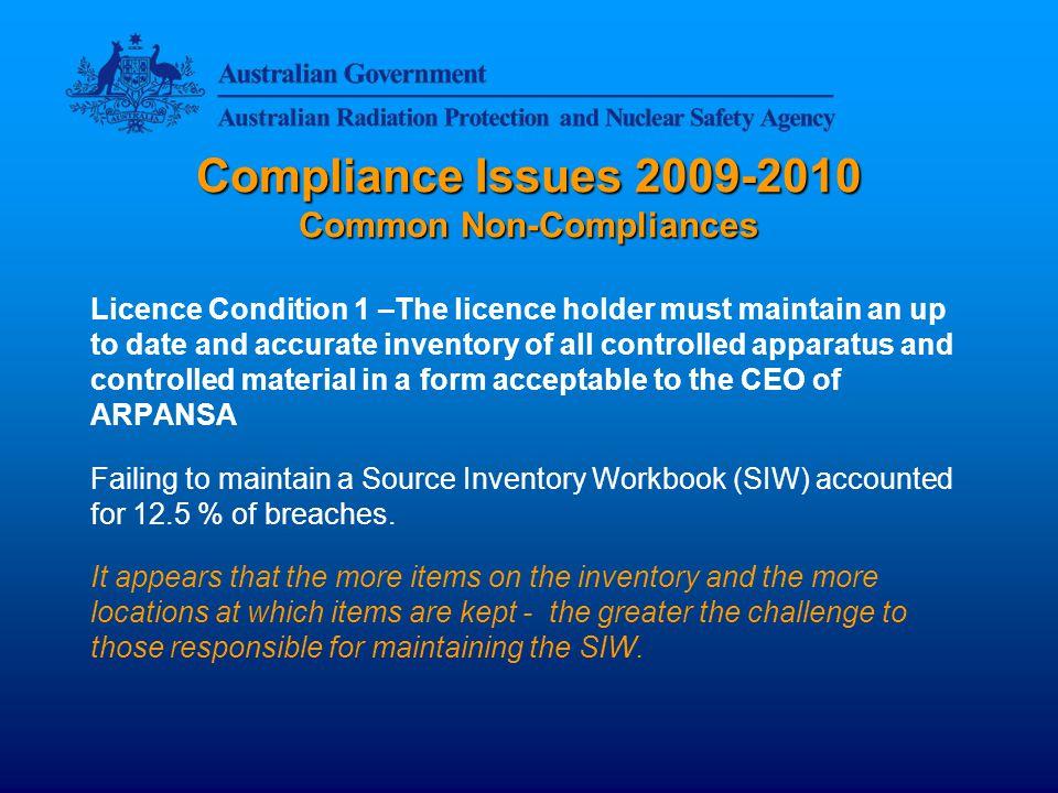 Compliance Issues 2009-2010 Common Non-Compliances Regulation 53(1) cont.
