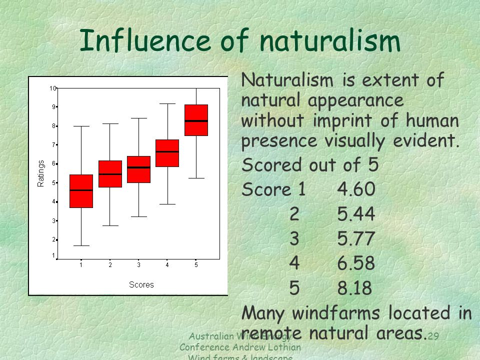 Australian Wind Energy Conference Andrew Lothian Wind farms & landscape resources 29 Influence of naturalism Naturalism is extent of natural appearanc