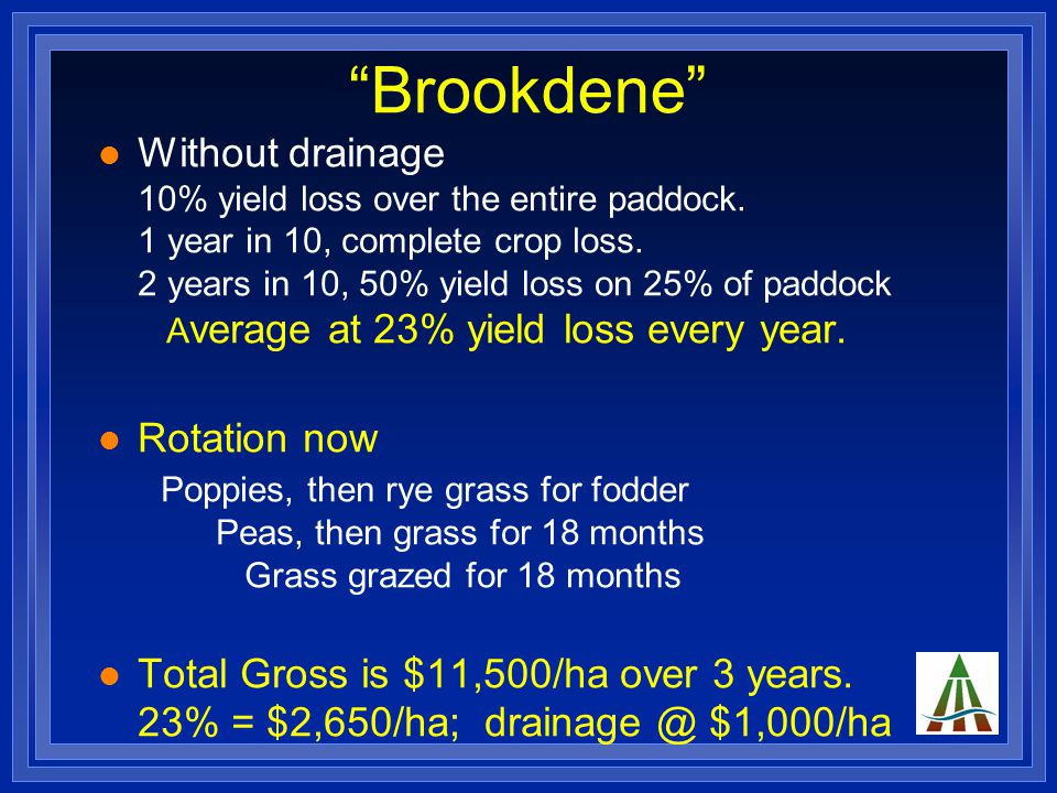 """""""Brookdene"""" Without drainage 10% yield loss over the entire paddock. 1 year in 10, complete crop loss. 2 years in 10, 50% yield loss on 25% of paddock"""