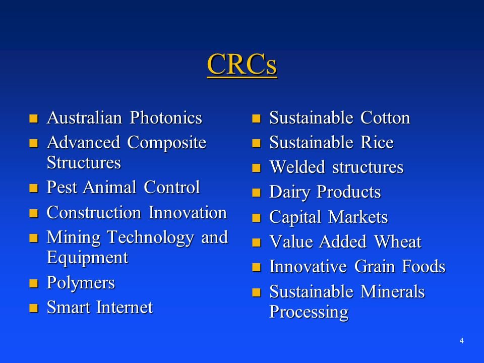 4 CRCs n Australian Photonics n Advanced Composite Structures n Pest Animal Control n Construction Innovation n Mining Technology and Equipment n Poly