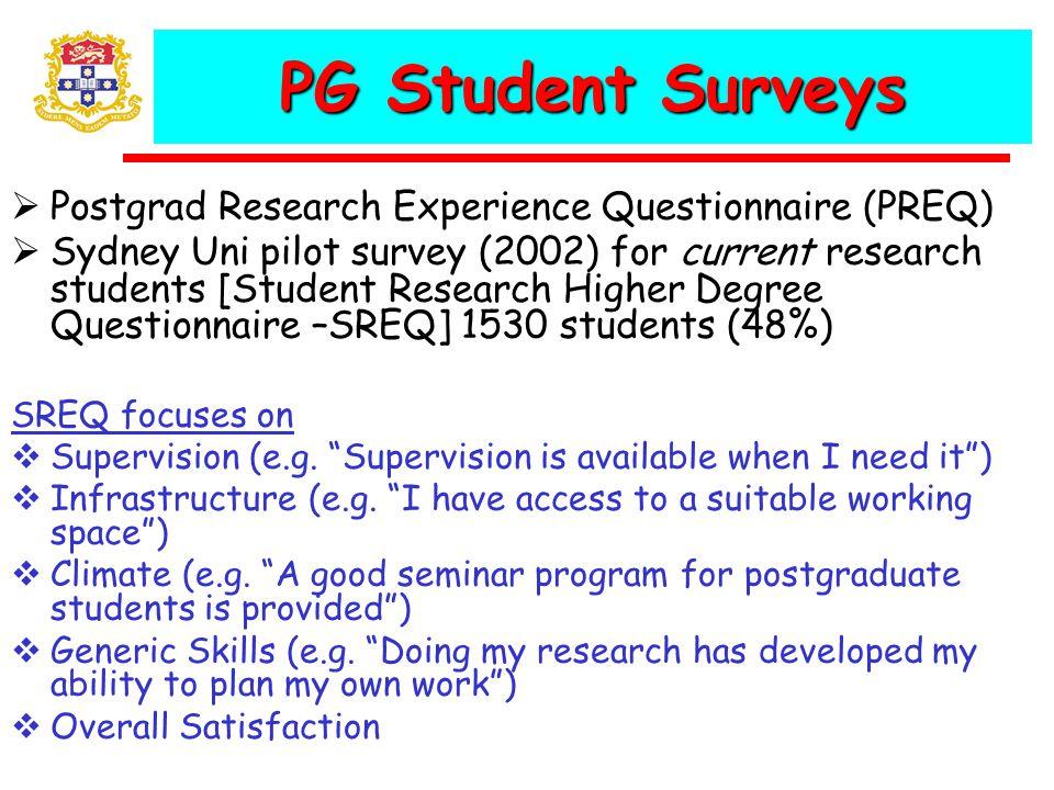PG Student Surveys  Postgrad Research Experience Questionnaire (PREQ)  Sydney Uni pilot survey (2002) for current research students [Student Research Higher Degree Questionnaire –SREQ] 1530 students (48%) SREQ focuses on  Supervision (e.g.