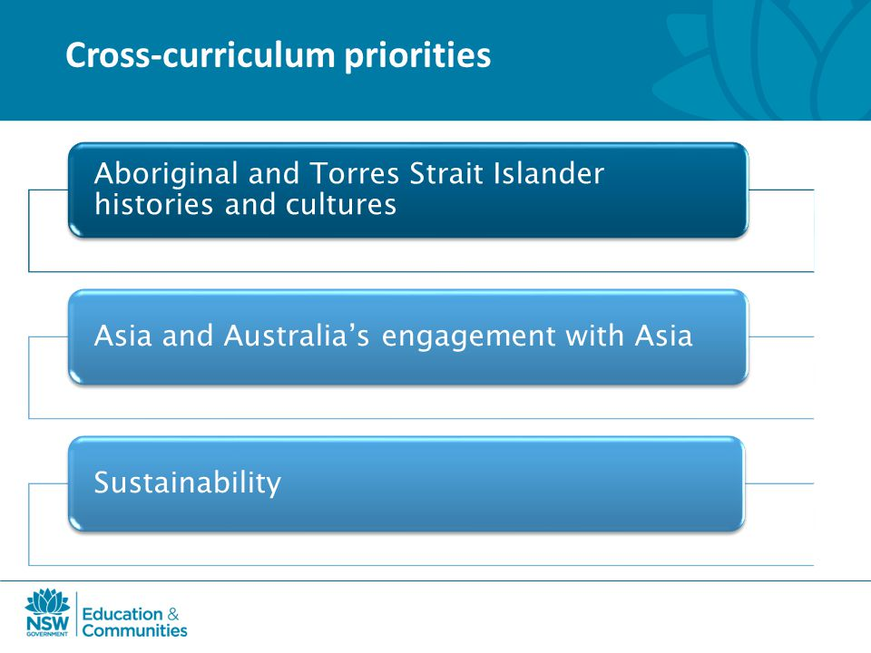 Cross-curriculum priorities Aboriginal and Torres Strait Islander histories and cultures Asia and Australia's engagement with AsiaSustainability