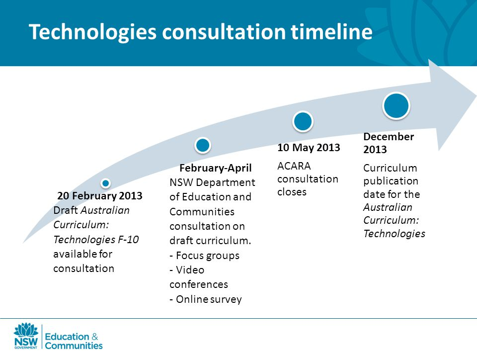 Technologies consultation timeline 20 February 2013 Draft Australian Curriculum: Technologies F-10 available for consultation February-April NSW Department of Education and Communities consultation on draft curriculum.