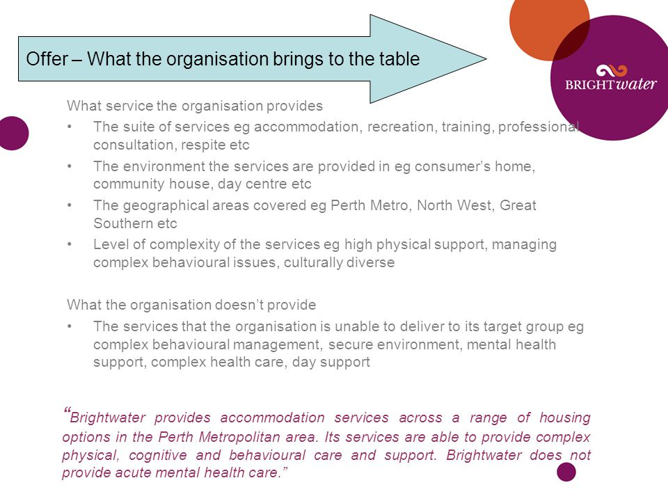 What service the organisation provides The suite of services eg accommodation, recreation, training, professional consultation, respite etc The environment the services are provided in eg consumer's home, community house, day centre etc The geographical areas covered eg Perth Metro, North West, Great Southern etc Level of complexity of the services eg high physical support, managing complex behavioural issues, culturally diverse What the organisation doesn't provide The services that the organisation is unable to deliver to its target group eg complex behavioural management, secure environment, mental health support, complex health care, day support Offer – What the organisation brings to the table Brightwater provides accommodation services across a range of housing options in the Perth Metropolitan area.