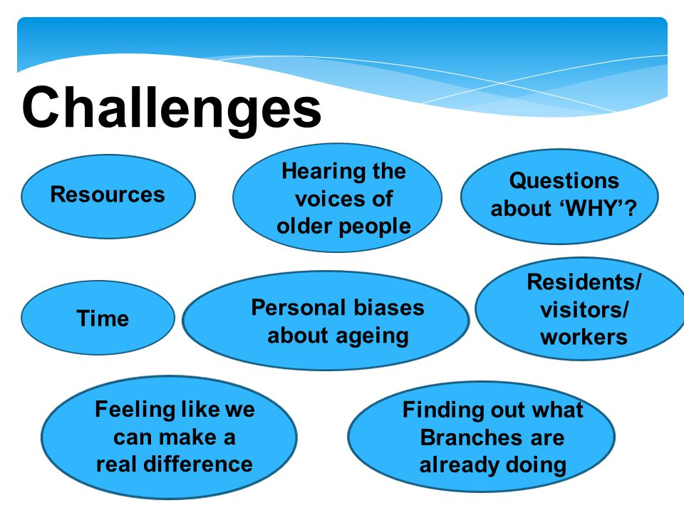 Challenges Hearing the voices of older people Resources Personal biases about ageing Questions about 'WHY'.