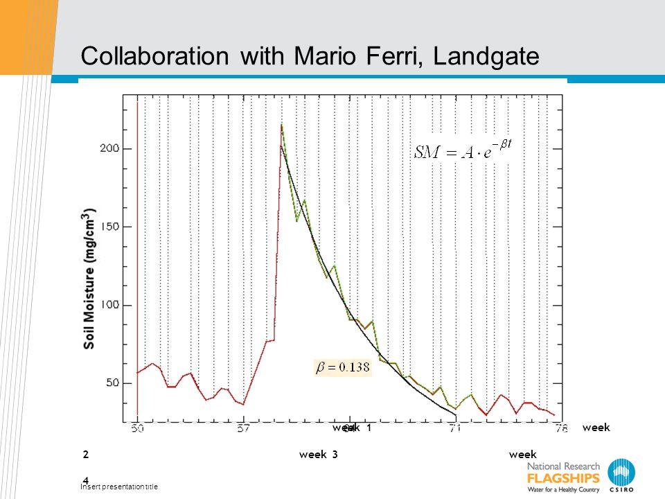 Insert presentation title Collaboration with Mario Ferri, Landgate eeeeeeeeeeeeeeeeeee week 1 eeeeeeeeeeeeeeee week 2 eeeeeeeeeeeeeeee week 3 eeeeeeeeeeeee week 4 e222222