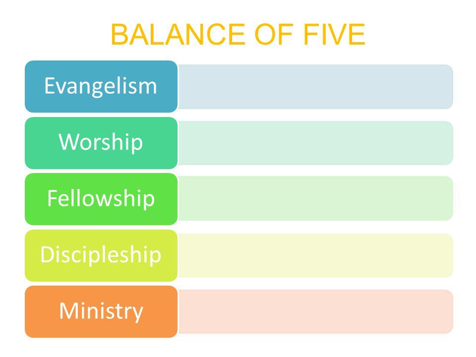 BALANCE OF FIVE EvangelismWorshipFellowship Discipleship Ministry