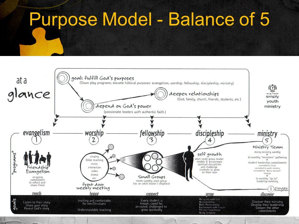 Purpose Model - Balance of 5