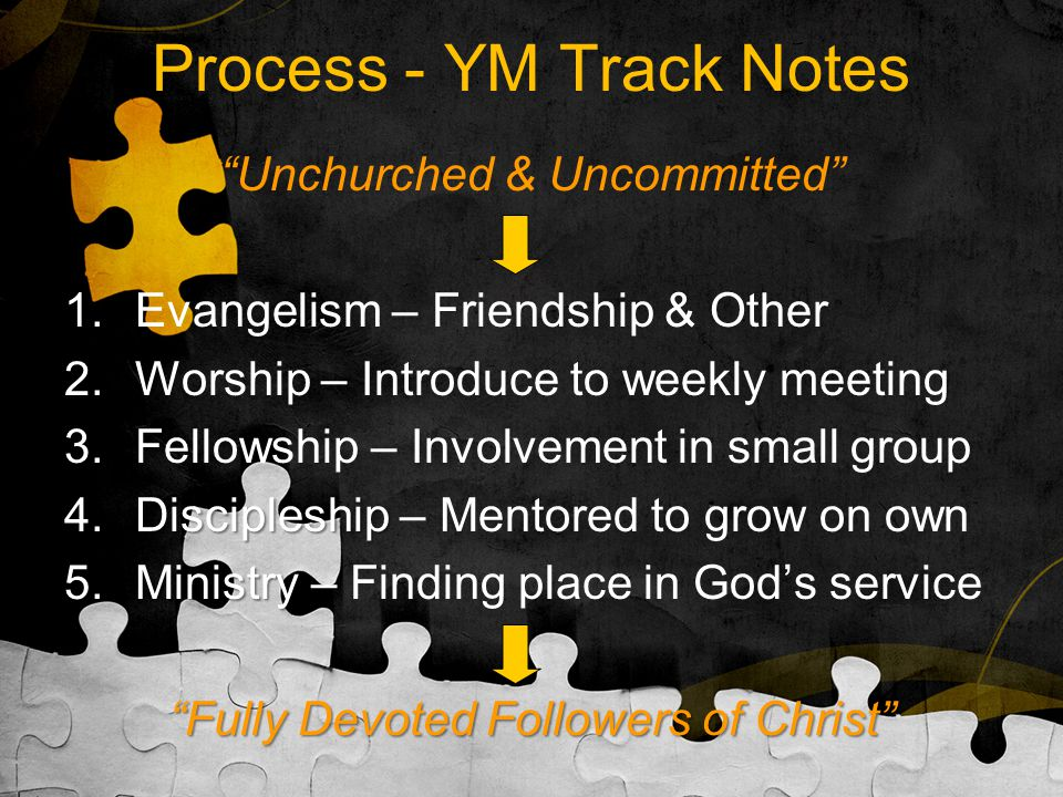 Process - YM Track Notes Unchurched & Uncommitted 1.Evangelism – Friendship & Other 2.Worship – Introduce to weekly meeting 3.Fellowship – Involvement in small group 4.Discipleship 4.Discipleship – Mentored to grow on own 5.Ministry – 5.Ministry – Finding place in God's service Fully Devoted Followers of Christ