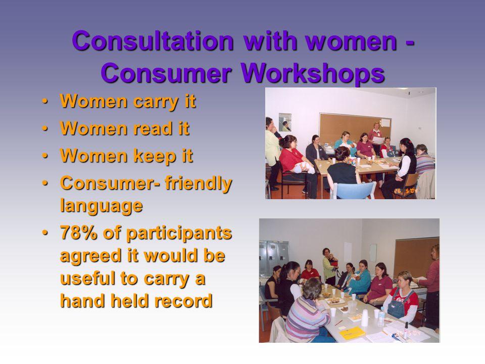 Consultation with women - Consumer Workshops Women carry itWomen carry it Women read itWomen read it Women keep itWomen keep it Consumer- friendly lan