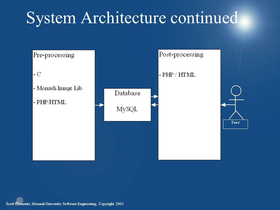 Scott Clements, Monash University Software Engineering, Copyright 2003.