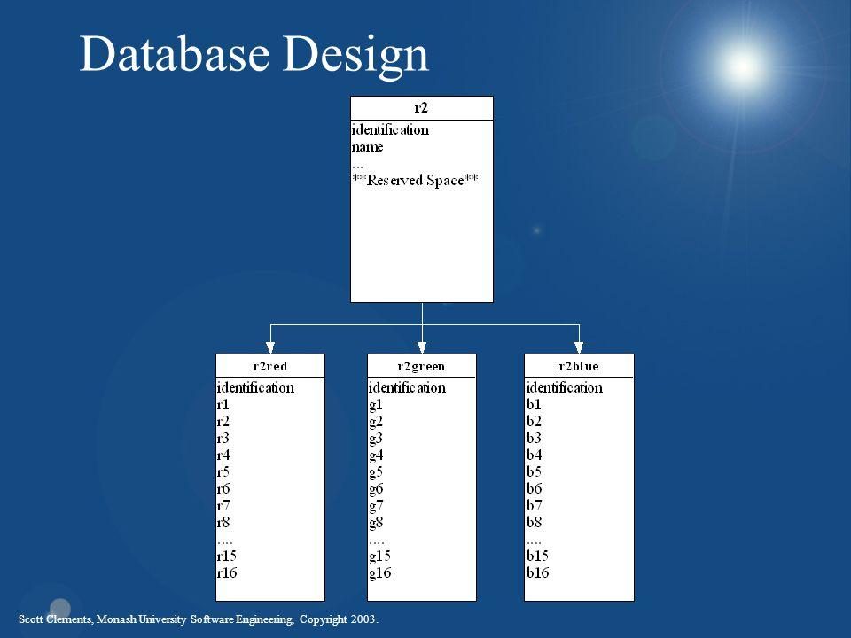 Scott Clements, Monash University Software Engineering, Copyright 2003. Database Design