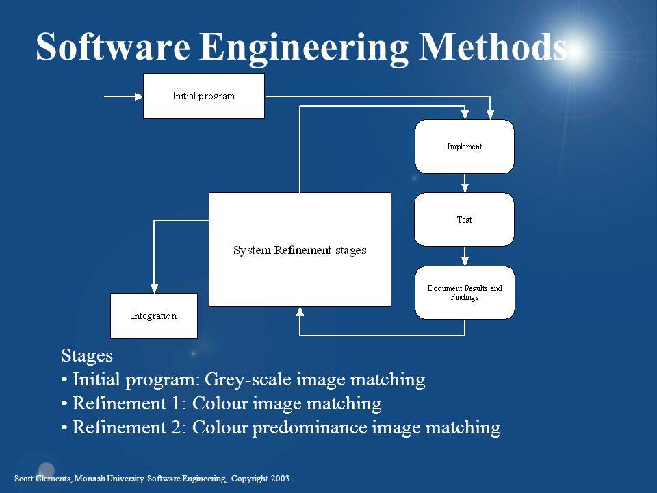 Scott Clements, Monash University Software Engineering, Copyright 2003. Software Engineering Methods Stages Initial program: Grey-scale image matching