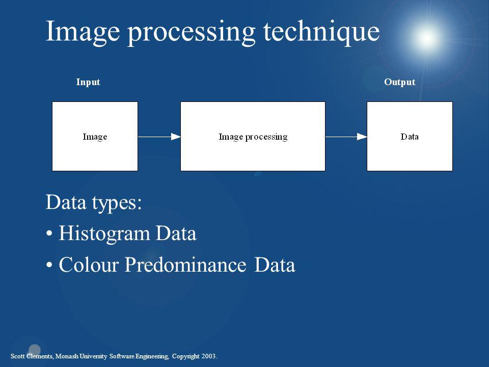Scott Clements, Monash University Software Engineering, Copyright 2003. Image processing technique Data types: Histogram Data Colour Predominance Data