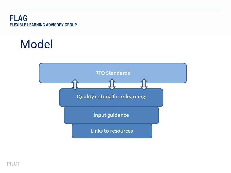 PILOT Model s RTO Standards Quality criteria for e-learning Input guidance Links to resources