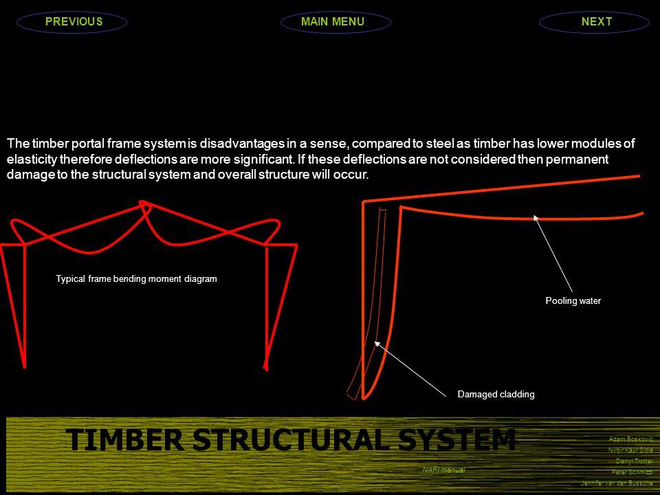 Adam Boskovic Nirbir Kaur Sibia Darryl Trotter Peter Scrimizzi Jennifer van den Bussche TIMBER STRUCTURAL SYSTEM The timber portal frame system is dis