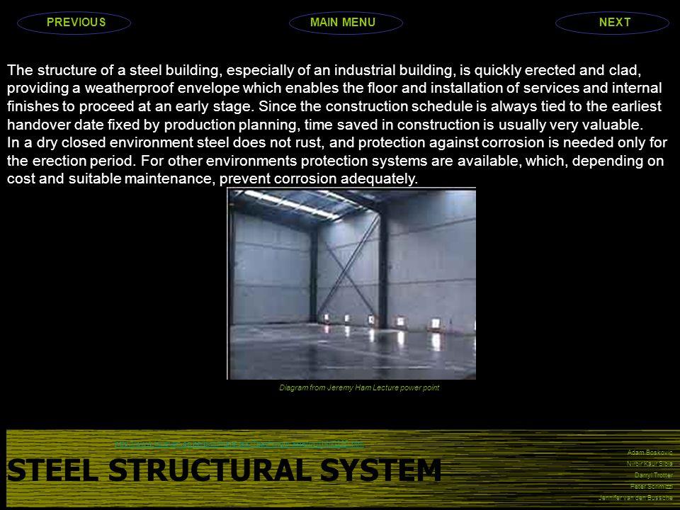 Adam Boskovic Nirbir Kaur Sibia Darryl Trotter Peter Scrimizzi Jennifer van den Bussche The structure of a steel building, especially of an industrial