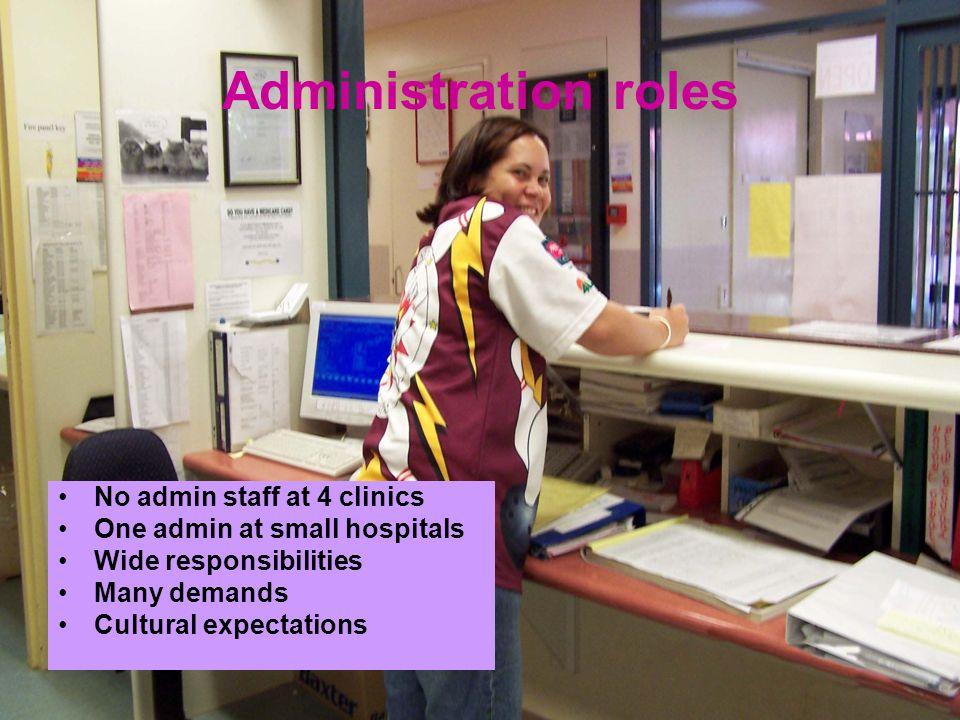 Administration roles No admin staff at 4 clinics One admin at small hospitals Wide responsibilities Many demands Cultural expectations