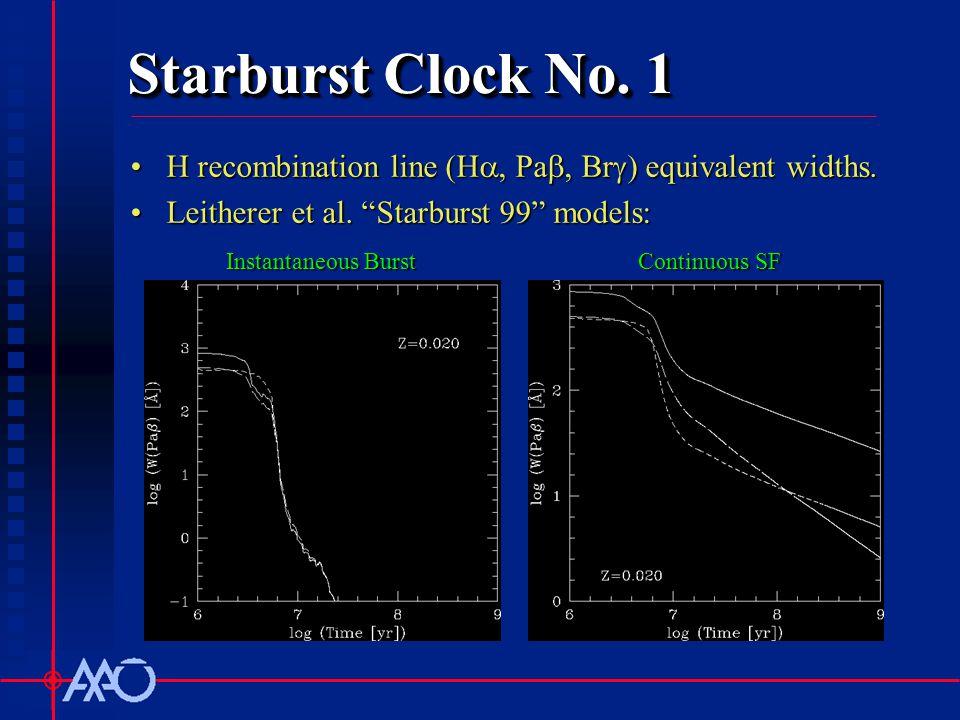 Starburst Clock No.