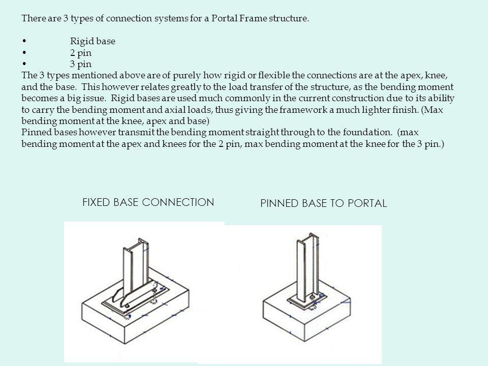 There are 3 types of connection systems for a Portal Frame structure.