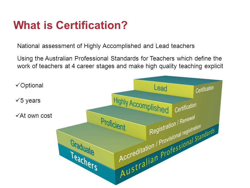 Where does Certification fit.