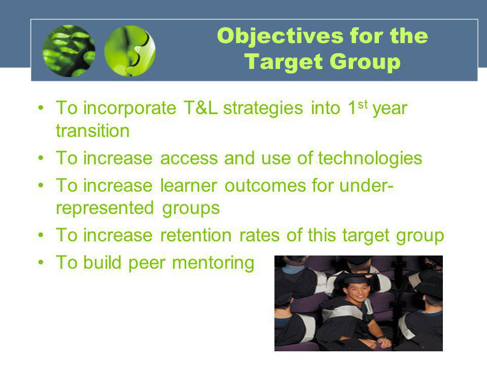 Objectives for the Target Group To incorporate T&L strategies into 1 st year transition To increase access and use of technologies To increase learner outcomes for under- represented groups To increase retention rates of this target group To build peer mentoring