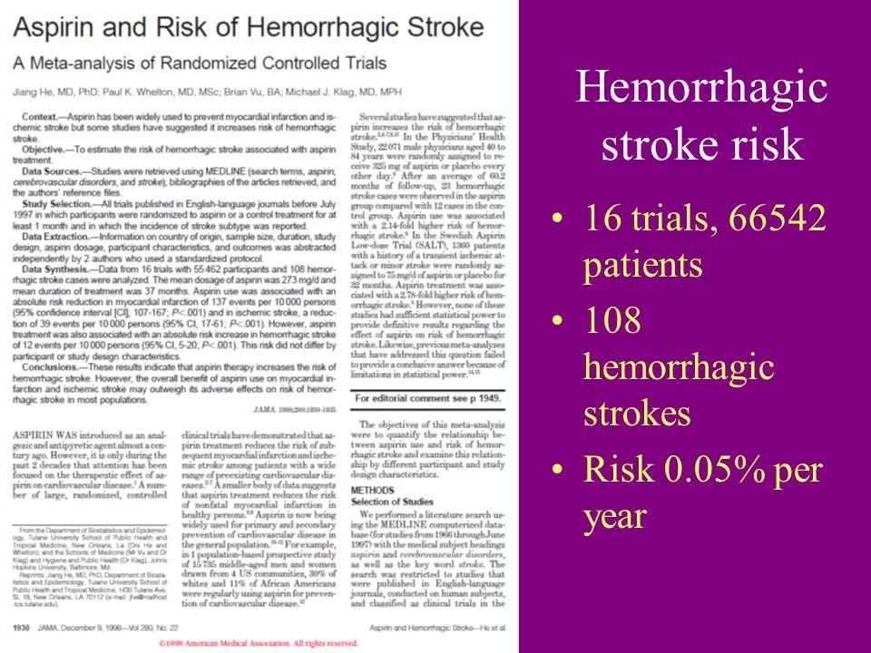 Hemorrhagic stroke risk 16 trials, 66542 patients 108 hemorrhagic strokes Risk 0.05% per year
