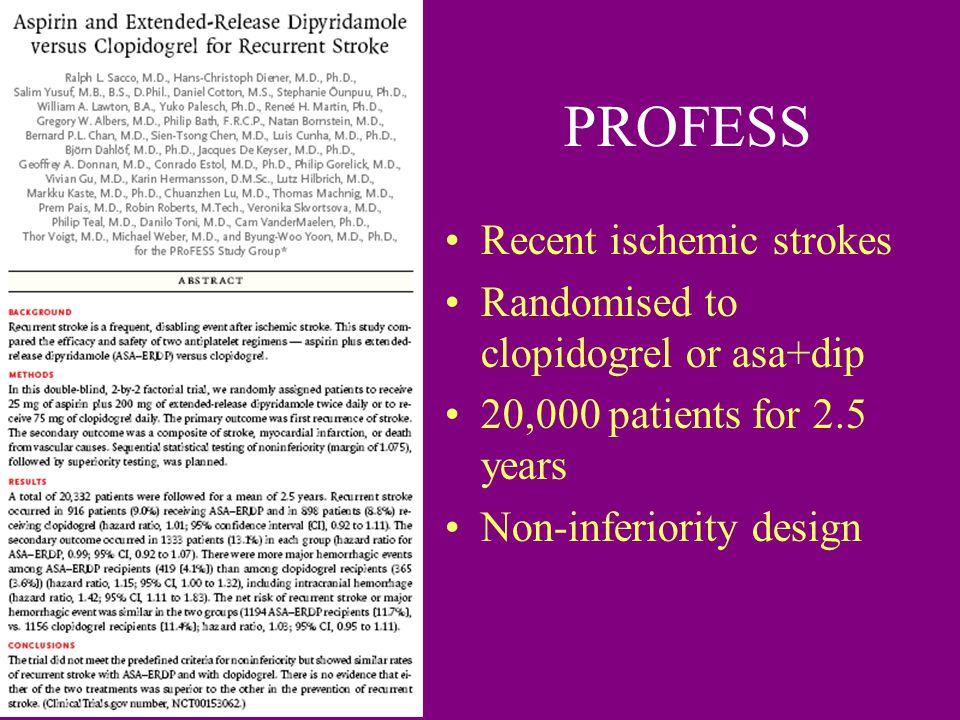 PROFESS Recent ischemic strokes Randomised to clopidogrel or asa+dip 20,000 patients for 2.5 years Non-inferiority design