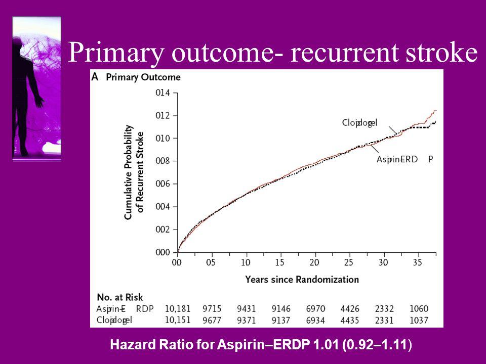 Primary outcome- recurrent stroke Hazard Ratio for Aspirin–ERDP 1.01 (0.92–1.11)