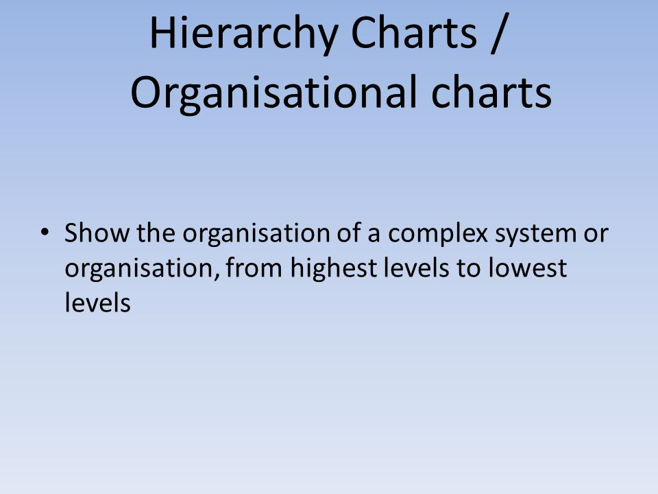 Hierarchy – an organisation based on rank, or levels Highest level Sublevel Subsublevel Subsubsublevel