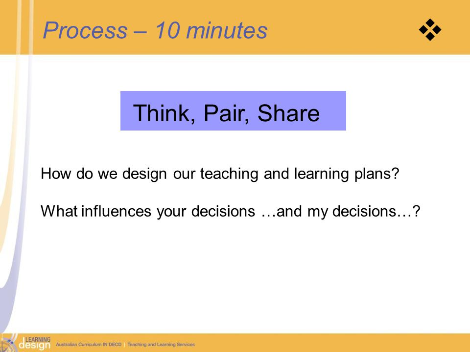 Process – 10 minutes  Think, Pair, Share How do we design our teaching and learning plans.