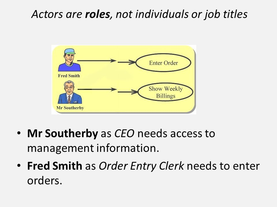 Actors are roles, not individuals or job titles Mr Southerby as CEO needs access to management information.