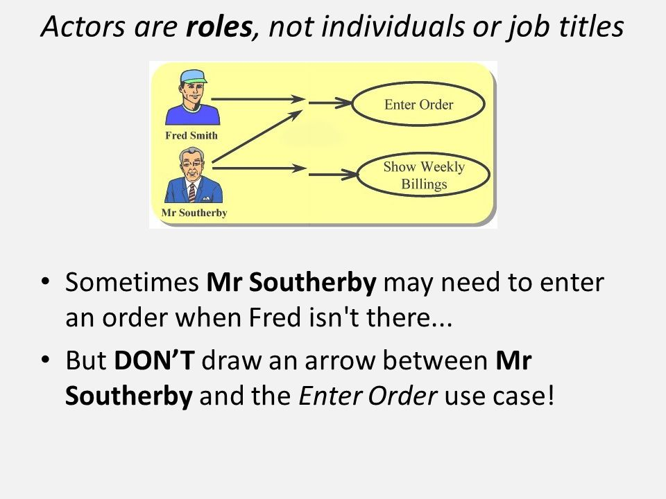 Sometimes Mr Southerby may need to enter an order when Fred isn t there...
