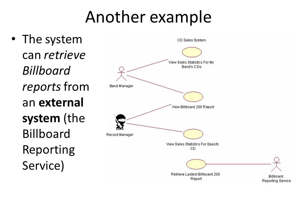 Another example The system can retrieve Billboard reports from an external system (the Billboard Reporting Service)