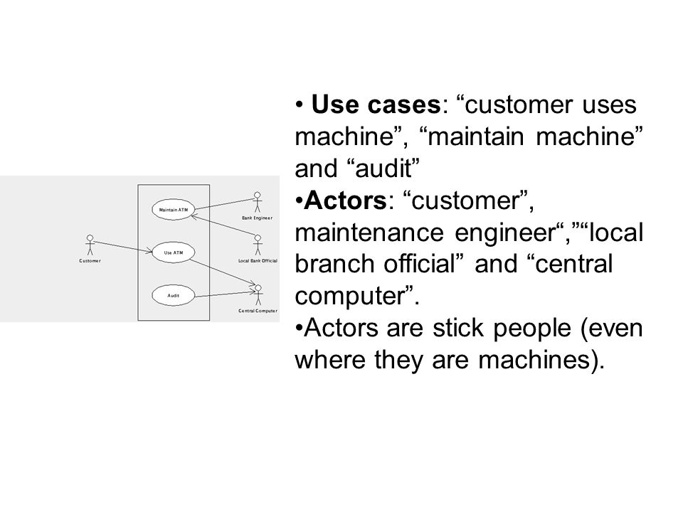 """Use cases: """"customer uses machine"""", """"maintain machine"""" and """"audit"""" Actors: """"customer"""", maintenance engineer"""",""""""""local branch official"""" and """"central com"""