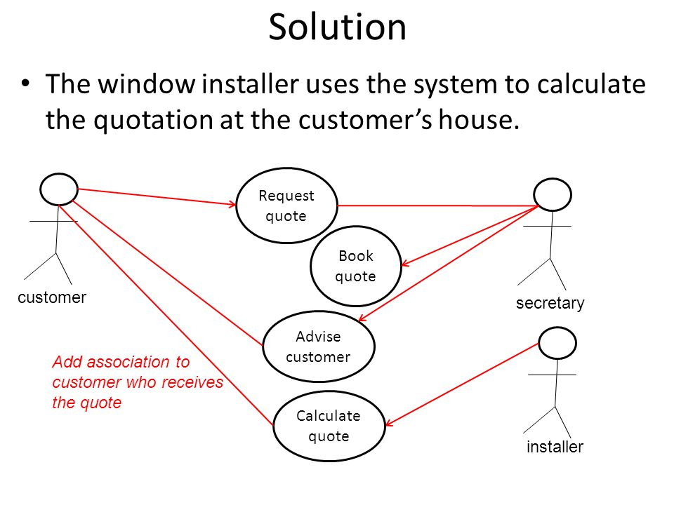 Solution The window installer uses the system to calculate the quotation at the customer's house. customer secretary Request quote Book quote Advise c