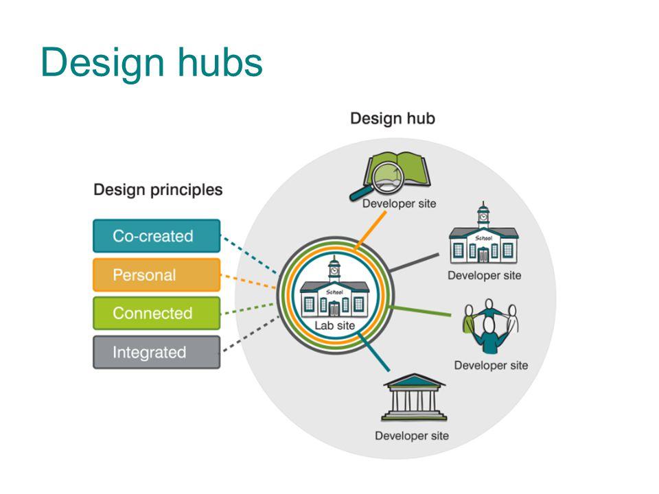 Design hubs