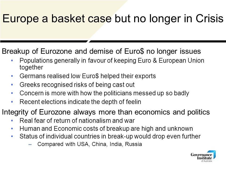 Europe a basket case but no longer in Crisis Breakup of Eurozone and demise of Euro$ no longer issues Populations generally in favour of keeping Euro & European Union together Germans realised low Euro$ helped their exports Greeks recognised risks of being cast out Concern is more with how the politicians messed up so badly Recent elections indicate the depth of feelin Integrity of Eurozone always more than economics and politics Real fear of return of nationalism and war Human and Economic costs of breakup are high and unknown Status of individual countries in break-up would drop even further –Compared with USA, China, India, Russia