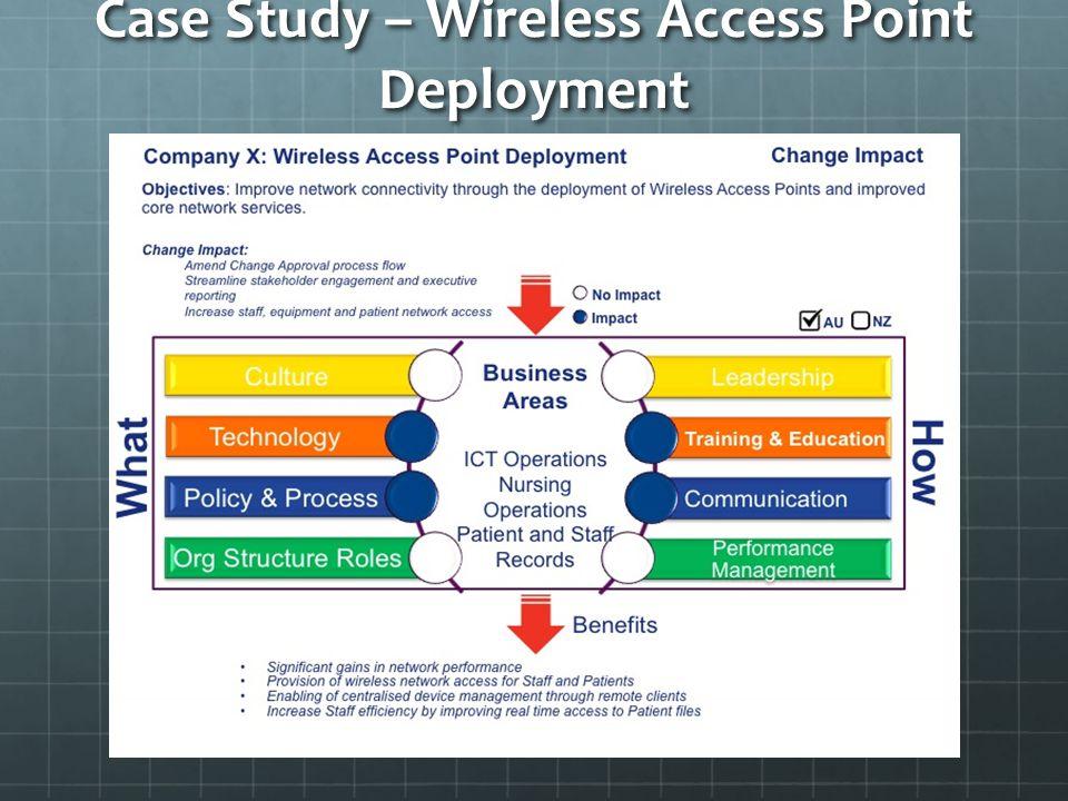 Case Study – Wireless Access Point Deployment