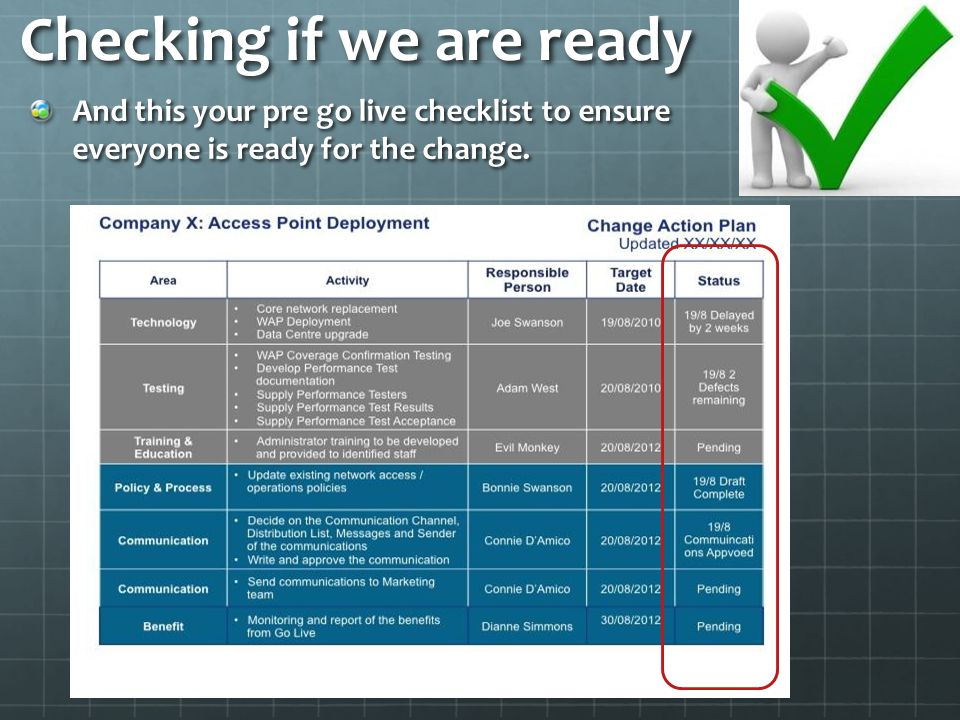 Checking if we are ready And this your pre go live checklist to ensure everyone is ready for the change.