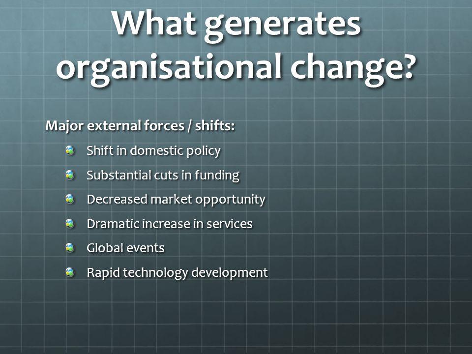 What generates organisational change.