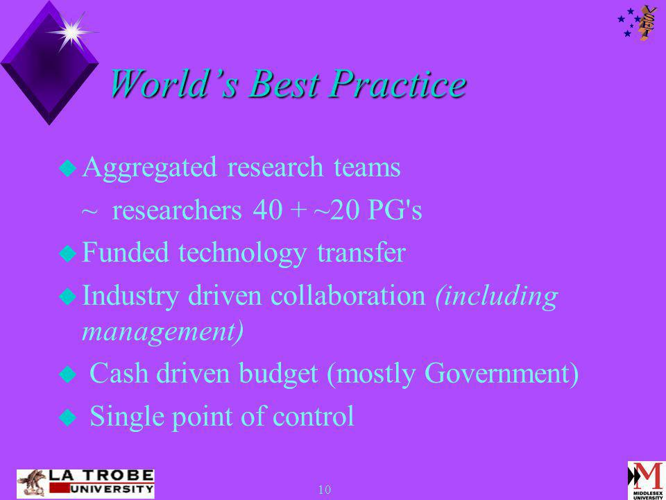 10 World's Best Practice  Aggregated research teams ~ researchers 40 + ~20 PG s  Funded technology transfer  Industry driven collaboration (including management)  Cash driven budget (mostly Government)  Single point of control