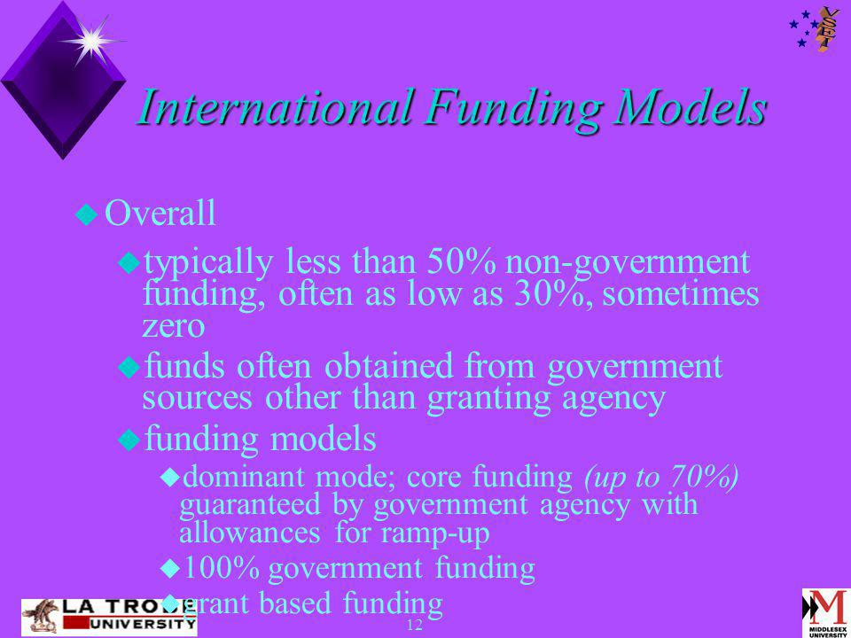 12 International Funding Models  Overall  typically less than 50% non-government funding, often as low as 30%, sometimes zero  funds often obtained from government sources other than granting agency  funding models  dominant mode; core funding (up to 70%) guaranteed by government agency with allowances for ramp-up  100% government funding  grant based funding