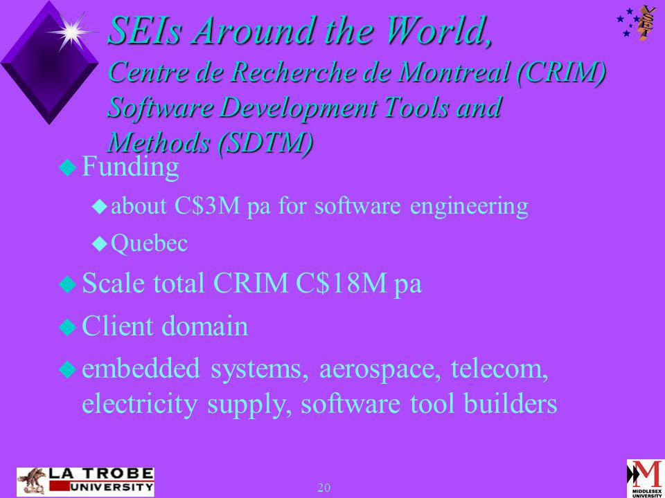 20 SEIs Around the World, Centre de Recherche de Montreal (CRIM) Software Development Tools and Methods (SDTM)  Funding  about C$3M pa for software engineering  Quebec  Scale total CRIM C$18M pa  Client domain  embedded systems, aerospace, telecom, electricity supply, software tool builders