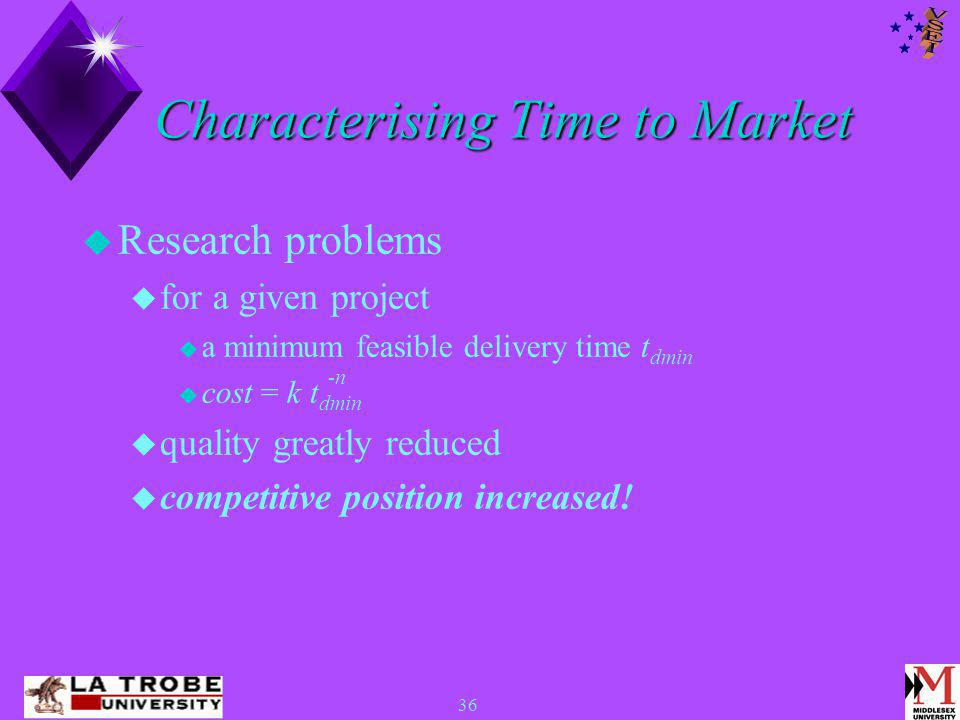 36 Characterising Time to Market  Research problems  for a given project  a minimum feasible delivery time t dmin  cost = k t dmin  quality greatly reduced  competitive position increased.
