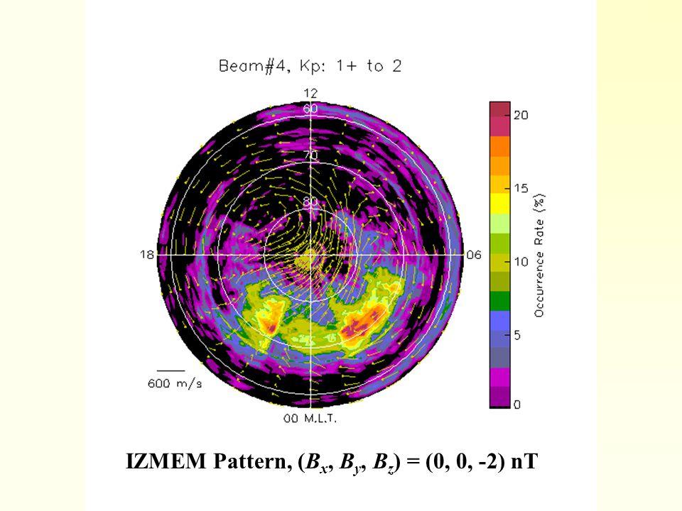 IZMEM Pattern, (B x, B y, B z ) = (0, 0, -2) nT