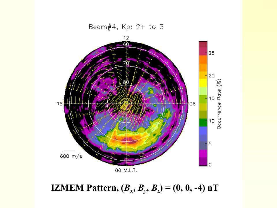 IZMEM Pattern, (B x, B y, B z ) = (0, 0, -4) nT